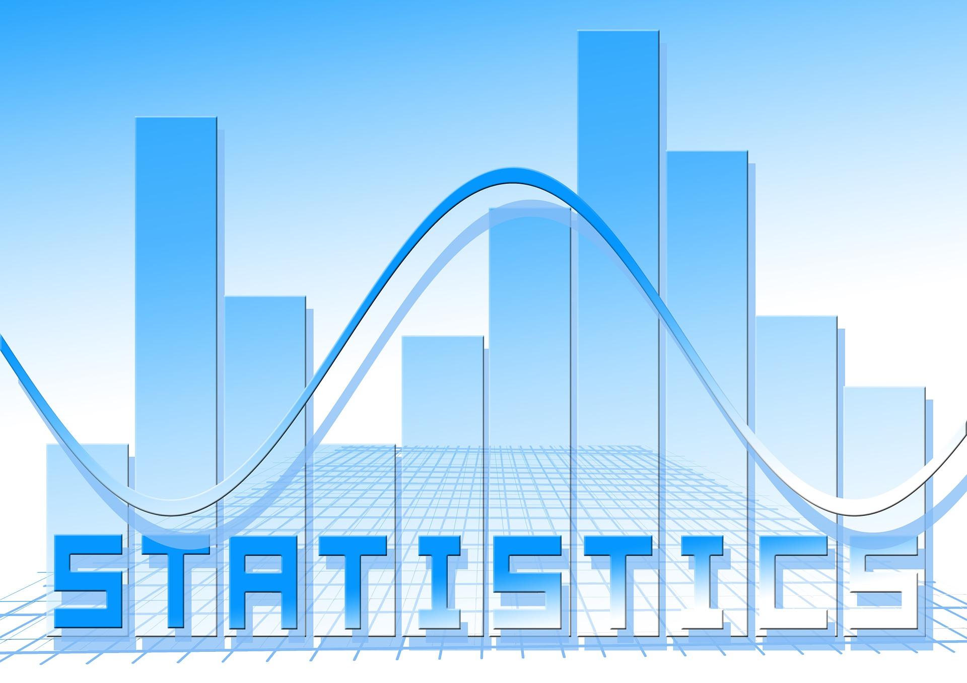 データを分析する上で重要なスキルのひとつに「統計学」があります