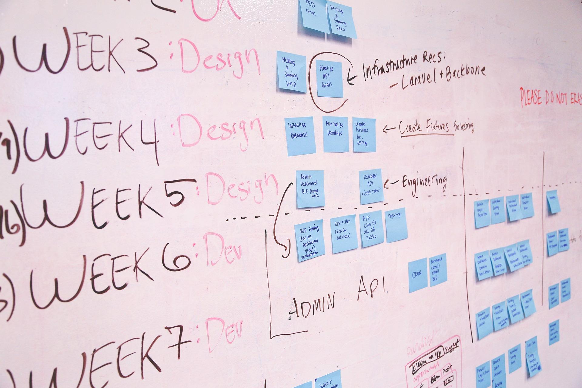 効果的なプロジェクトマネジメントを可能にする手法PMBOK